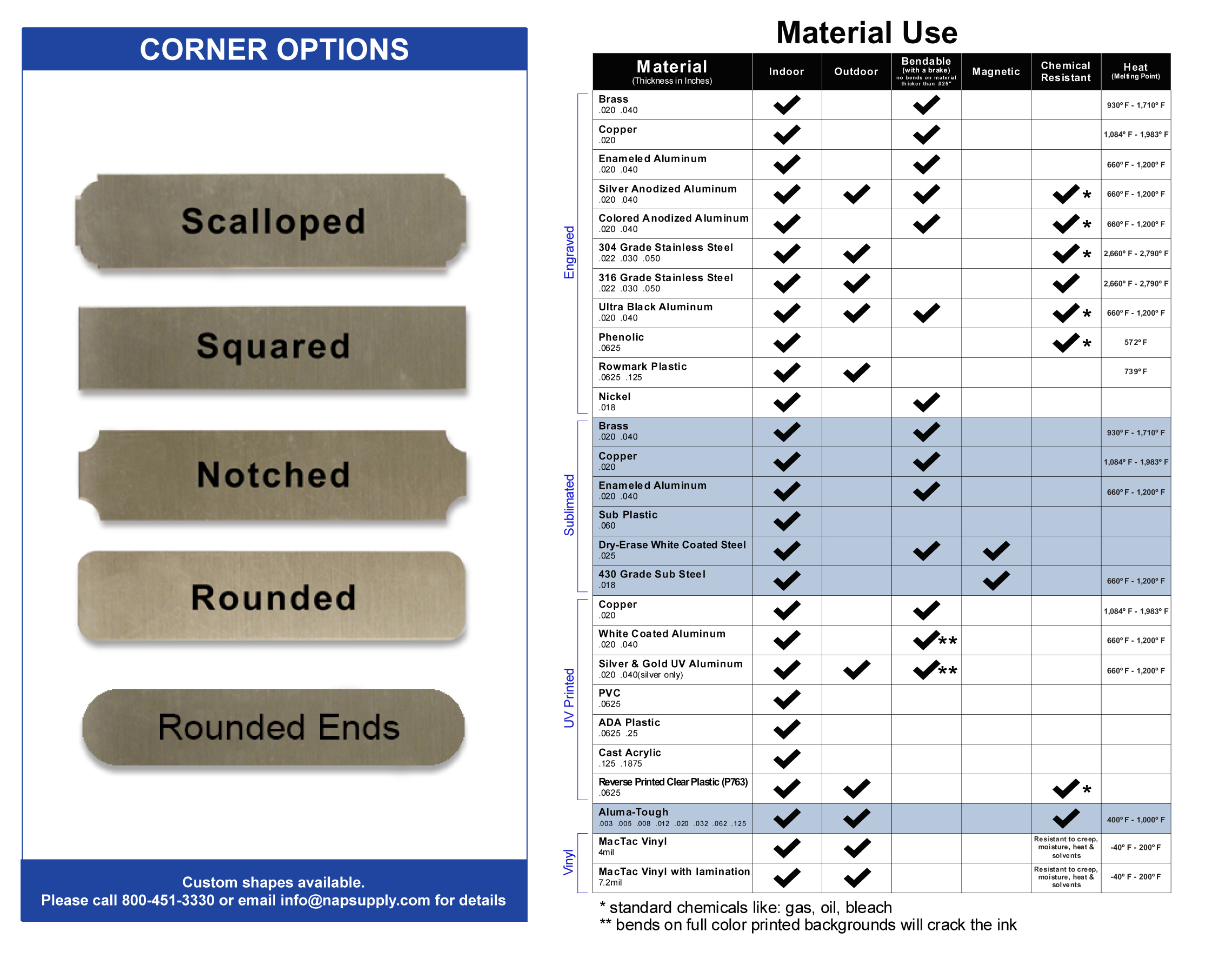 NapTags-Corners-and-Material-Use-01.jpg#asset:16510