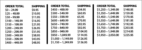 Shipping-Rates-Chart-New-NapTags.jpg#asset:2375