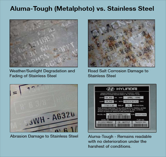 Aluma-Tough-vs-SS2.jpg#asset:2511