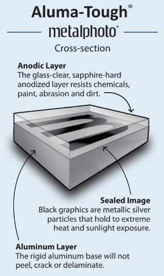 anodized_aluminum.JPG#asset:6905
